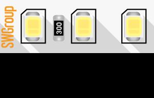 4a87328195e55f781c98e800a6c76a30 300x192 - Лента светодиодная ПРО 2835, 128 LED/м, 11,5 Вт/м, 24В , IP20, Цвет: хол. белый