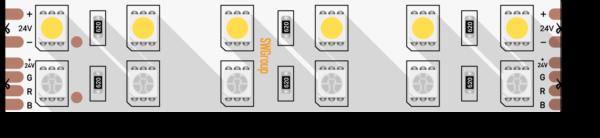 c2dc0389f51a01f1f4880f0b7015fe94 600x138 - Лента светодиодная стандарт 5050, 120 LED/м, 28,8 Вт/м, 24В , IP20, Цвет: RGB+хол. белый