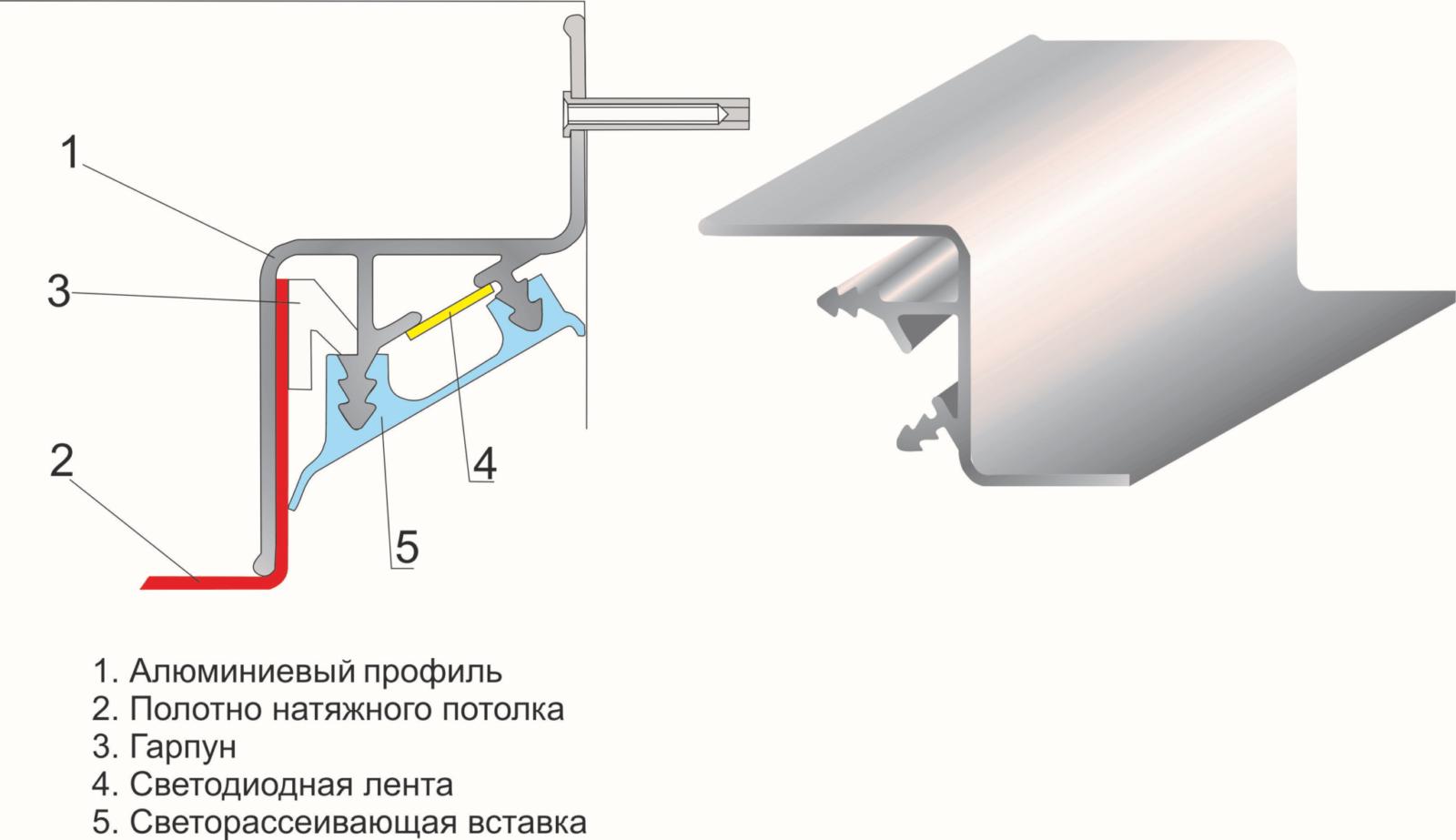 Профиль АП-950