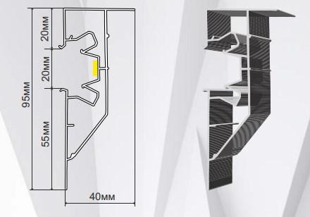 Профиль ПЛ-75